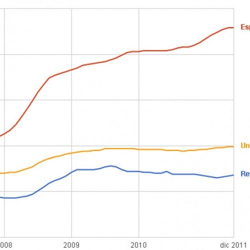 Ferias de Empleo en crisis: dos países, dos caras