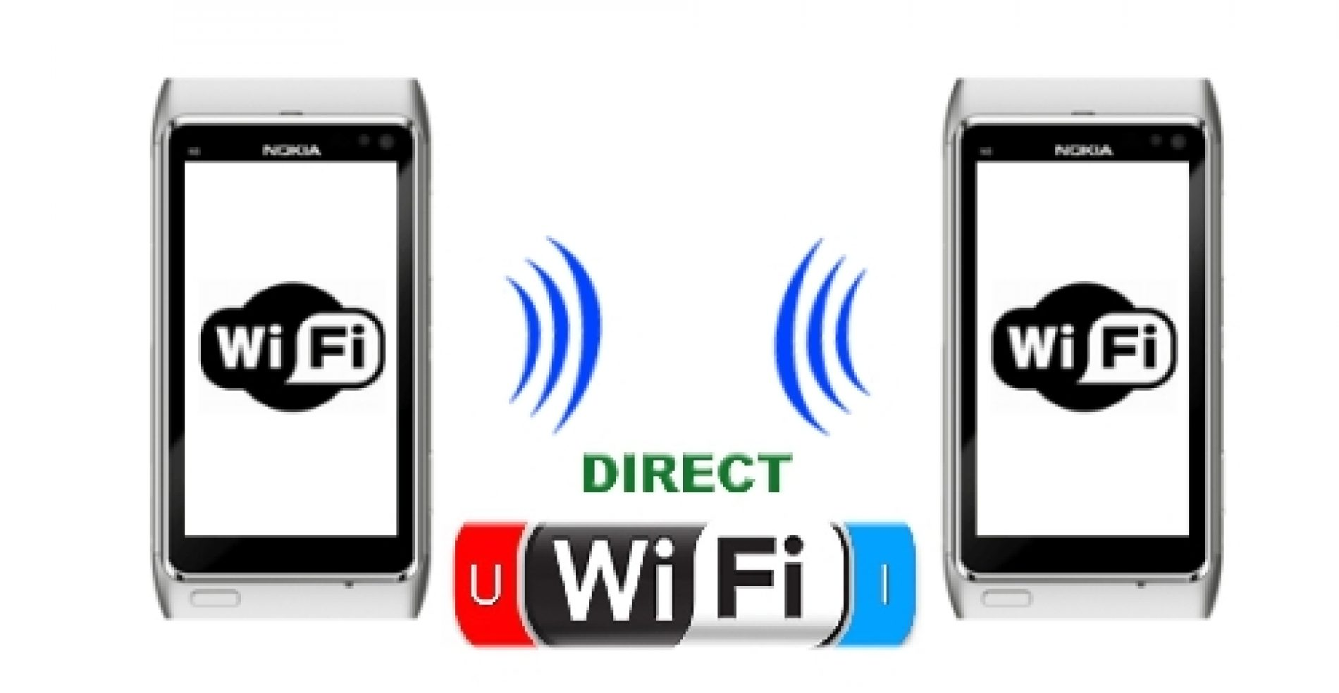 "Utilizando Wi-Fi Direct como alternativa ""ad hoc"" en Android"