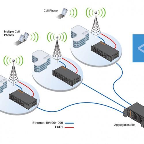 ¿Por qué Ethernet está reemplazando a SONET/SDH?